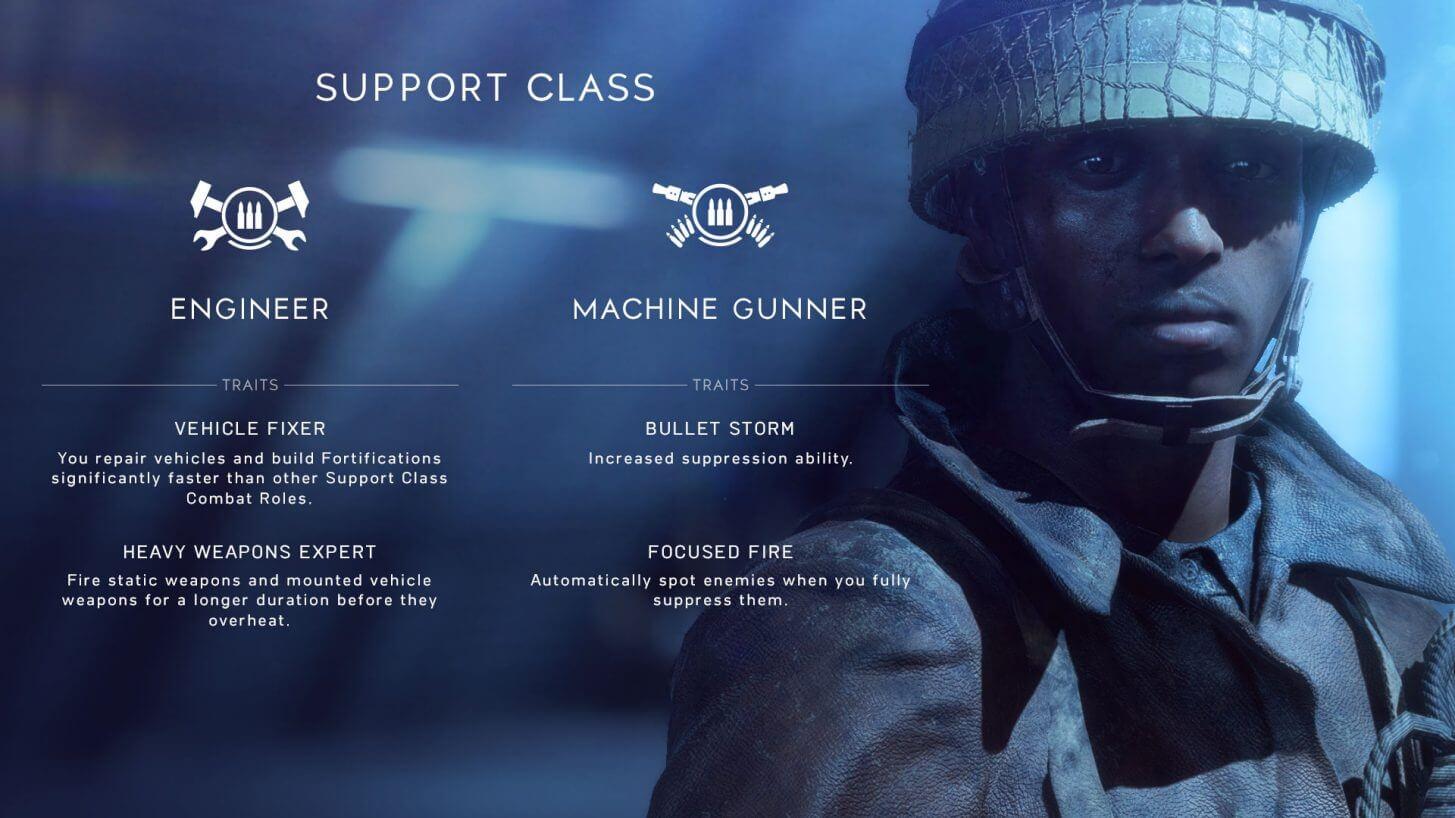 classcombatroles-support